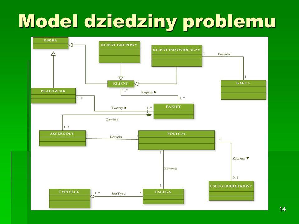 14 Model dziedziny problemu