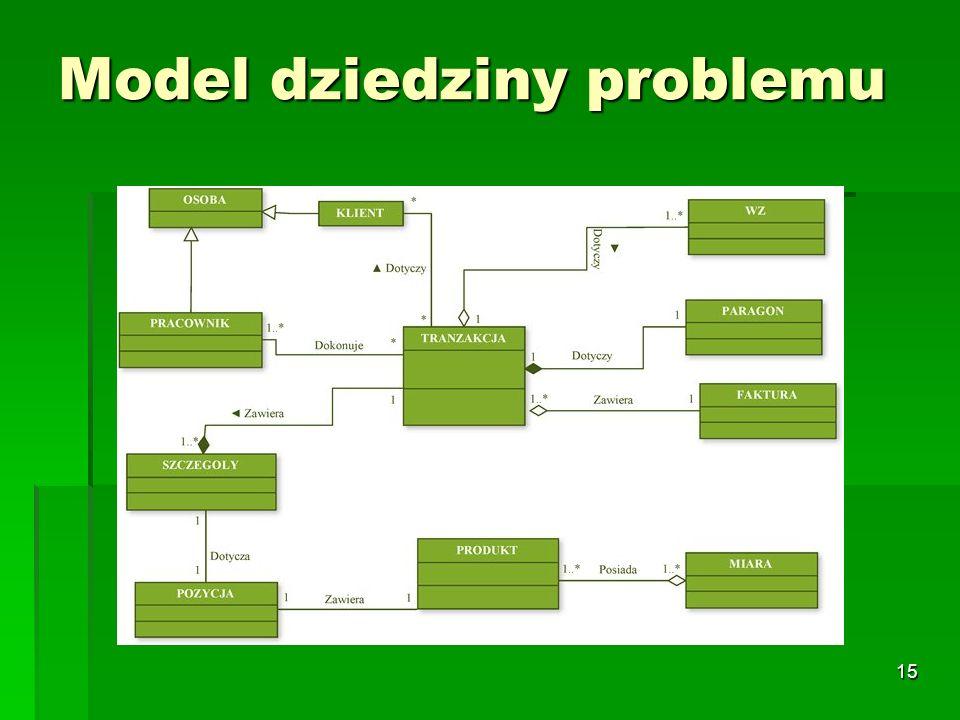 15 Model dziedziny problemu