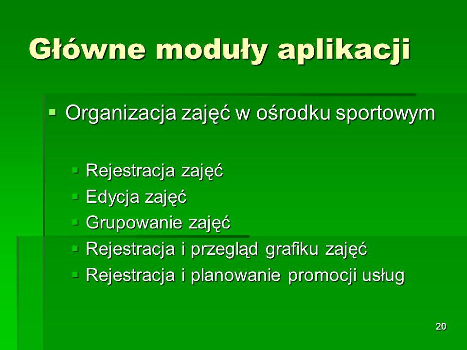 20 Główne moduły aplikacji Organizacja zajęć w ośrodku sportowym Organizacja zajęć w ośrodku sportowym Rejestracja zajęć Rejestracja zajęć Edycja zaję
