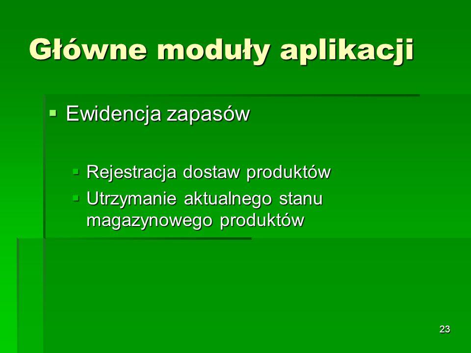 23 Główne moduły aplikacji Ewidencja zapasów Ewidencja zapasów Rejestracja dostaw produktów Rejestracja dostaw produktów Utrzymanie aktualnego stanu m
