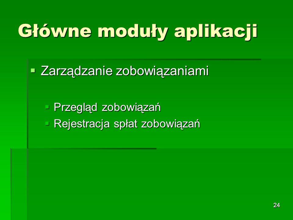 24 Główne moduły aplikacji Zarządzanie zobowiązaniami Zarządzanie zobowiązaniami Przegląd zobowiązań Przegląd zobowiązań Rejestracja spłat zobowiązań