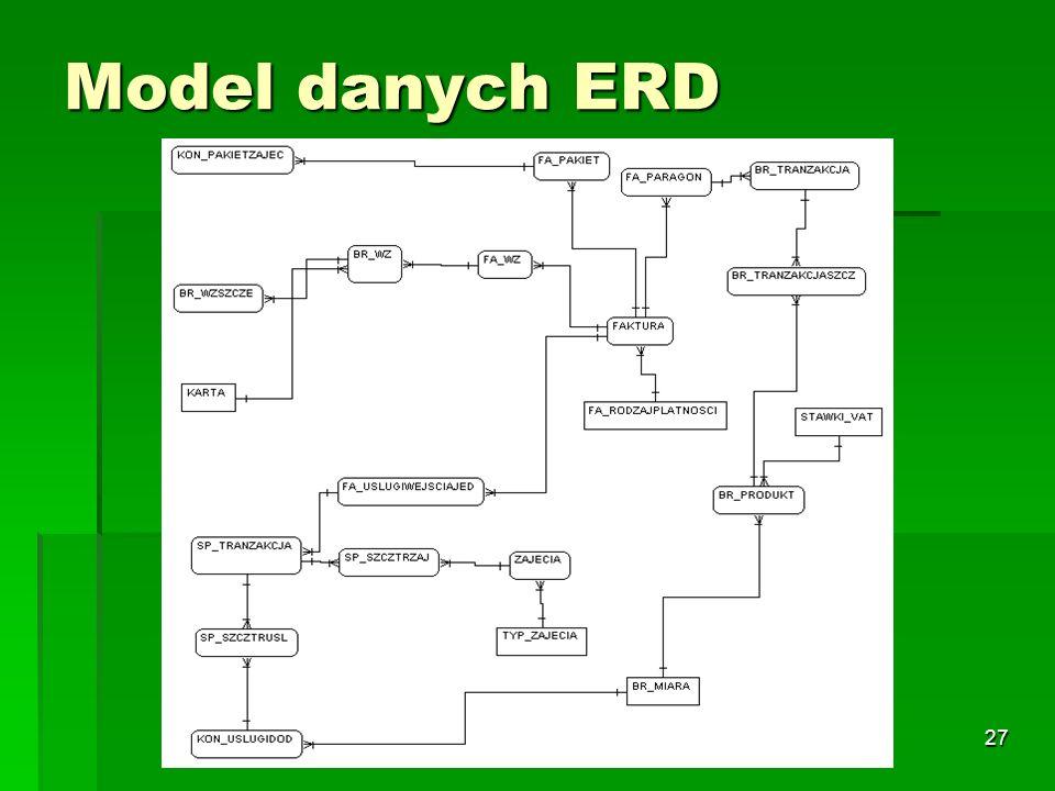 27 Model danych ERD