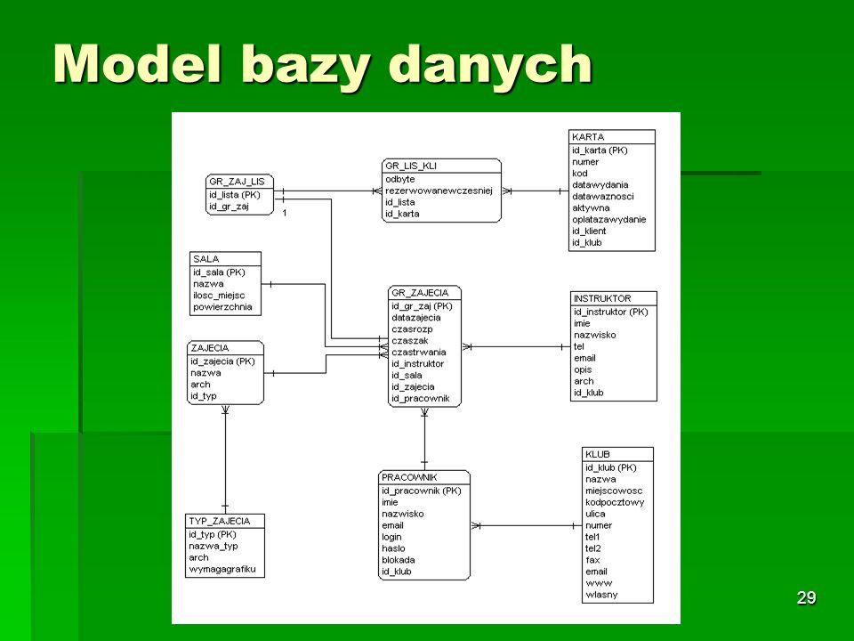29 Model bazy danych