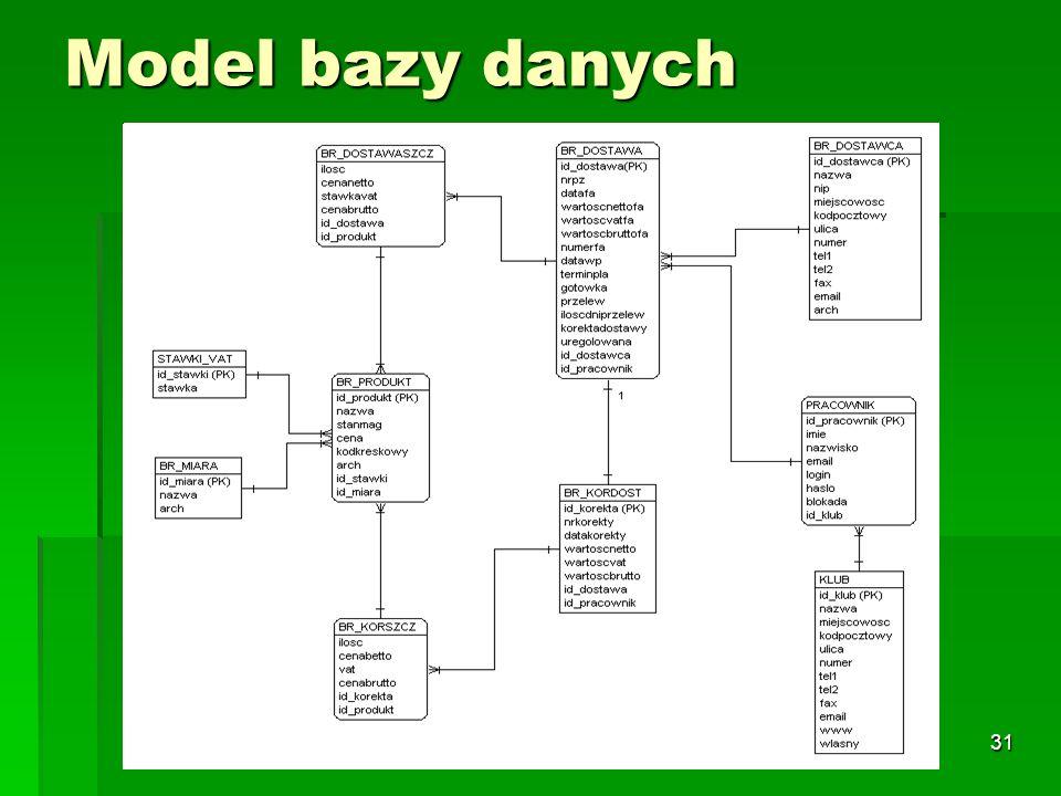 31 Model bazy danych