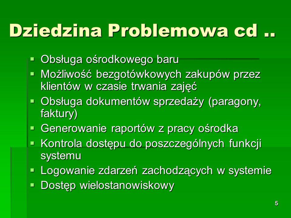 16 Model dziedziny problemu