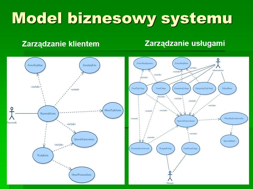 8 Model biznesowy systemu Zarządzanie klientem Zarządzanie usługami