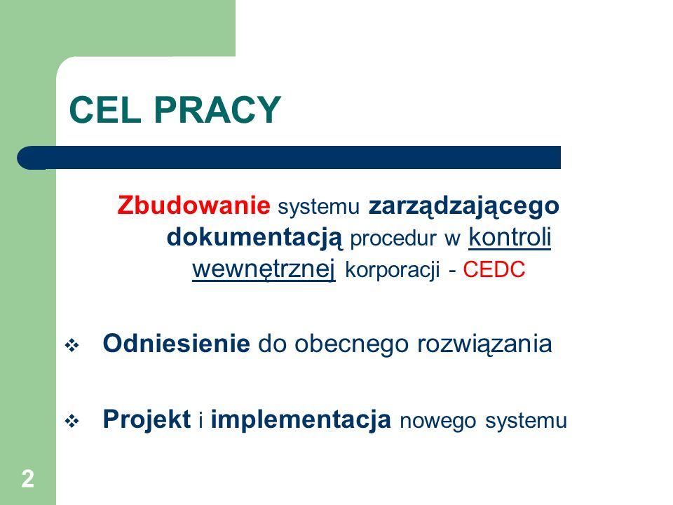 2 CEL PRACY Zbudowanie systemu zarządzającego dokumentacją procedur w kontroli wewnętrznej korporacji - CEDC Odniesienie do obecnego rozwiązania Proje