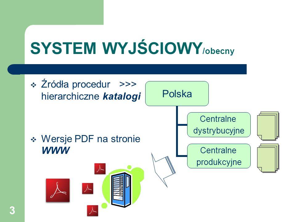 3 SYSTEM WYJŚCIOWY /obecny Źródła procedur >>> hierarchiczne katalogi Wersje PDF na stronie WWW Polska Centralne dystrybucyjne Centralne produkcyjne