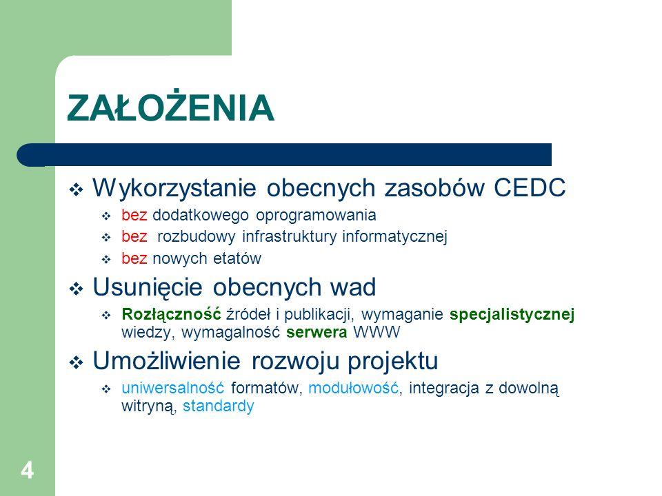 4 ZAŁOŻENIA Wykorzystanie obecnych zasobów CEDC bez dodatkowego oprogramowania bez rozbudowy infrastruktury informatycznej bez nowych etatów Usunięcie