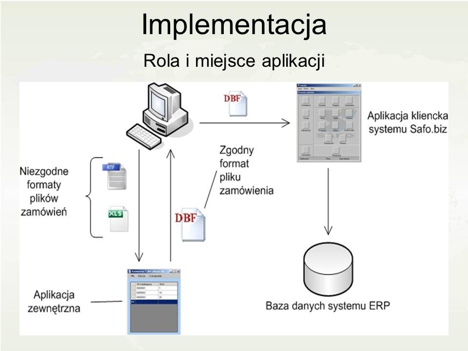 Implementacja Rola i miejsce aplikacji