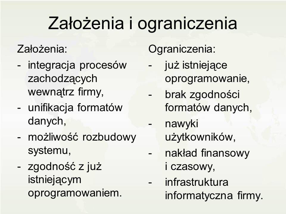 Założenia i ograniczenia Założenia: -integracja procesów zachodzących wewnątrz firmy, -unifikacja formatów danych, -możliwość rozbudowy systemu, -zgod