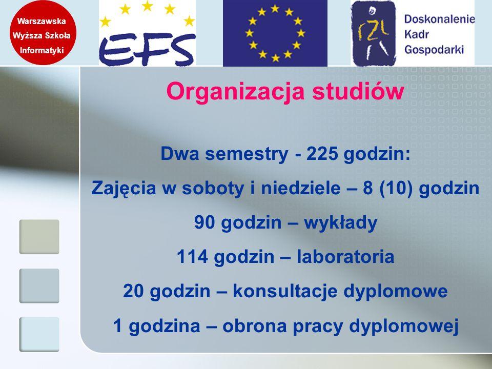 Organizacja studiów Dwa semestry - 225 godzin: Zajęcia w soboty i niedziele – 8 (10) godzin 90 godzin – wykłady 114 godzin – laboratoria 20 godzin – k