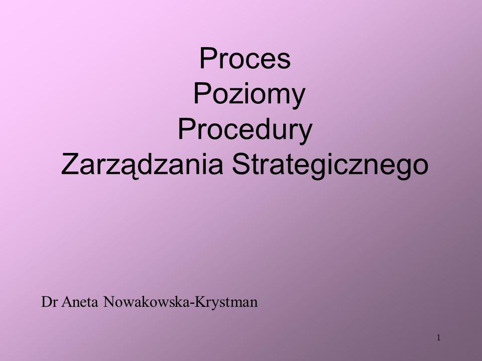 11 POZIOM DRUGI - Poziom jednostek strategicznych Opracowania strategii konkurencji - metody Portera Aktorzy - zarządy poszczególnych SJG (SJB) Metody - Prawie pełna samodzielność funkcjonowania POZIOM TRZECI - Poziom strategii funkcjonalnych Wdrażanie strategii opracowanych na poziom 1 i 2, rozwinięcie strategii wzrostu (1) i konkurencji (2).
