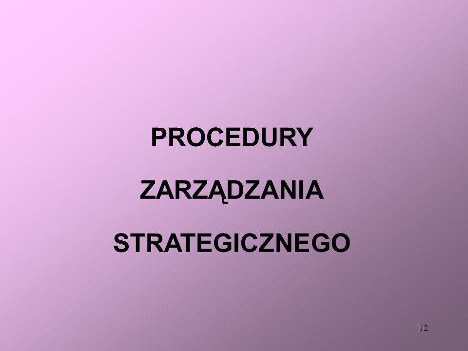 11 POZIOM DRUGI - Poziom jednostek strategicznych Opracowania strategii konkurencji - metody Portera Aktorzy - zarządy poszczególnych SJG (SJB) Metody
