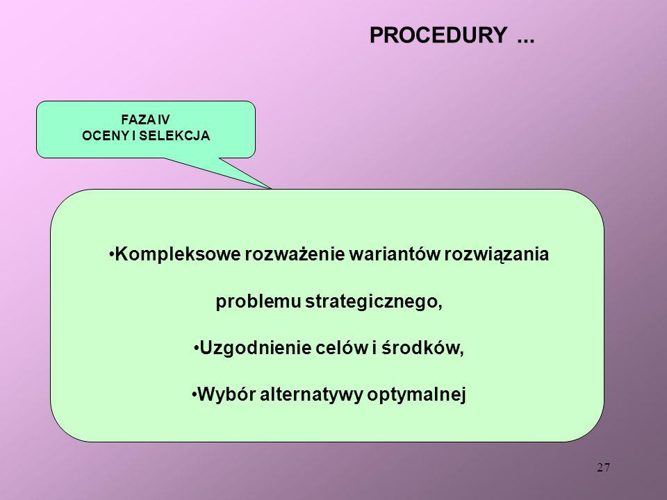26 ANALIZA STRATEGICZNA Etap I Ocena sytuacji Etap II Określenie pola działania Etap III Projektowanie strategii Etap IV Wprowadzanie strategii Etap V