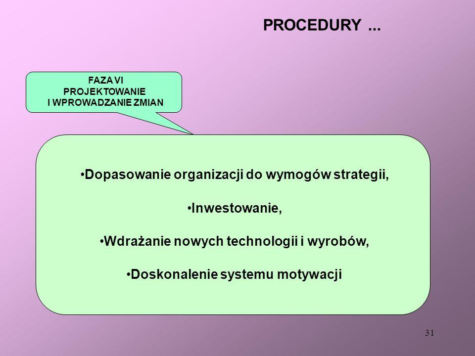 30 ANALIZA STRATEGICZNA Etap I Ocena sytuacji Etap II Określenie pola działania Etap III Projektowanie strategii Etap IV Wprowadzanie strategii Etap V