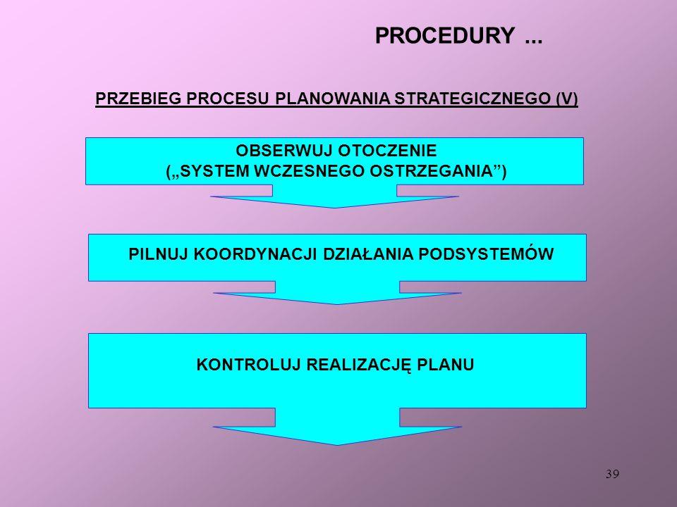 38 PROCEDURY... PRZEBIEG PROCESU PLANOWANIA STRATEGICZNEGO (IV) USZCZEGÓŁOWIENIE DECYZJI (PRZYGOTOWANIE PLANU STRATEGICZNEGO) JAKIE ZMIANY W ORGANIZAC
