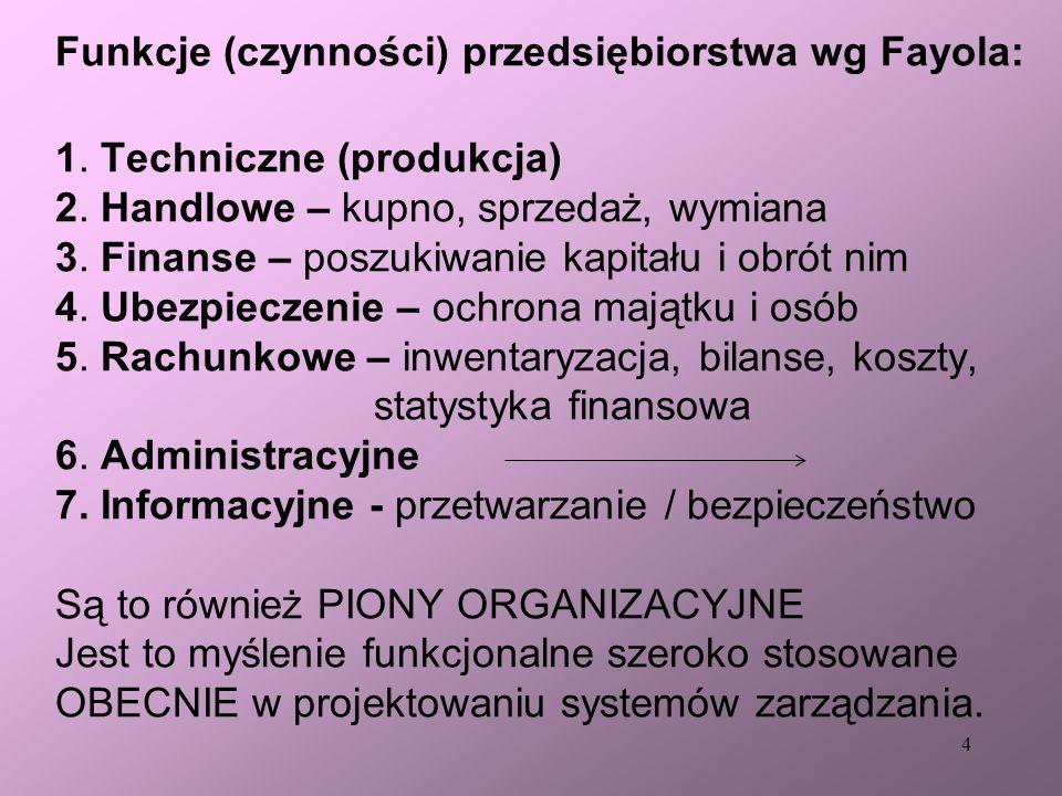 4 Funkcje (czynności) przedsiębiorstwa wg Fayola: 1.