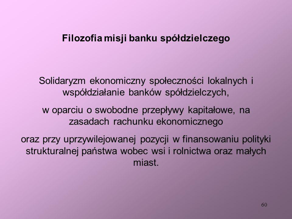 59 Misja bankowości spółdzielczej w Polsce Misja banku spółdzielczego Efektywne zaspokajanie potrzeb na usługi finansowe klientów indywidualnych i ins