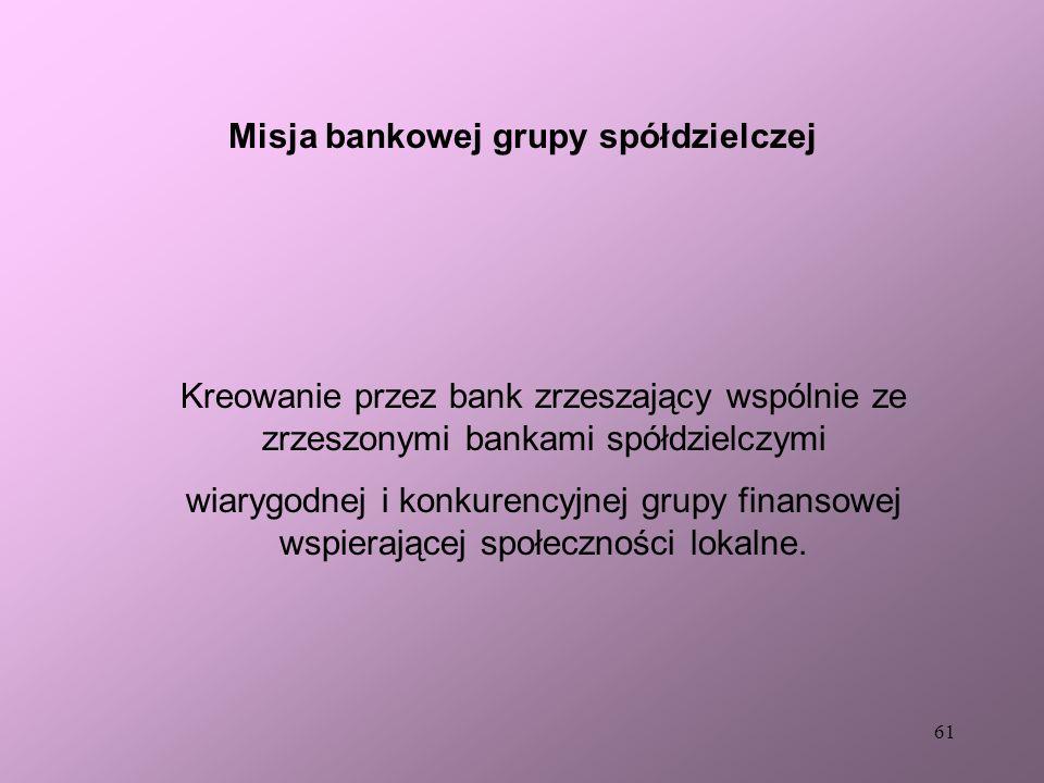 60 Filozofia misji banku spółdzielczego Solidaryzm ekonomiczny społeczności lokalnych i współdziałanie banków spółdzielczych, w oparciu o swobodne prz