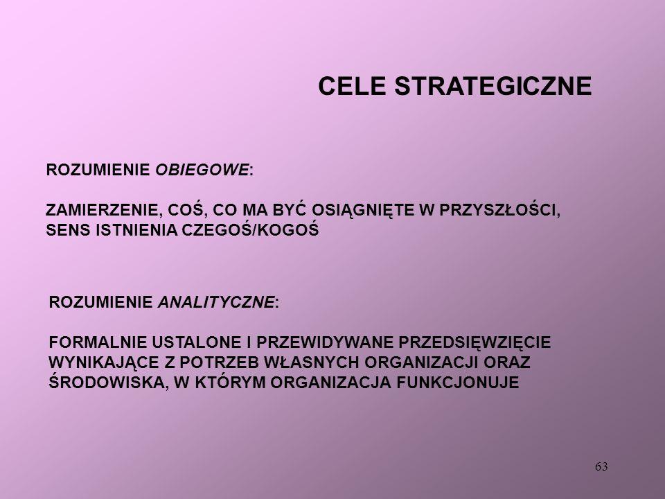 62 3. CELE STRATEGICZNE 3. CELE STRATEGICZNE