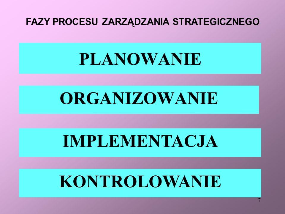 7 PLANOWANIE ORGANIZOWANIE IMPLEMENTACJA KONTROLOWANIE FAZY PROCESU ZARZĄDZANIA STRATEGICZNEGO