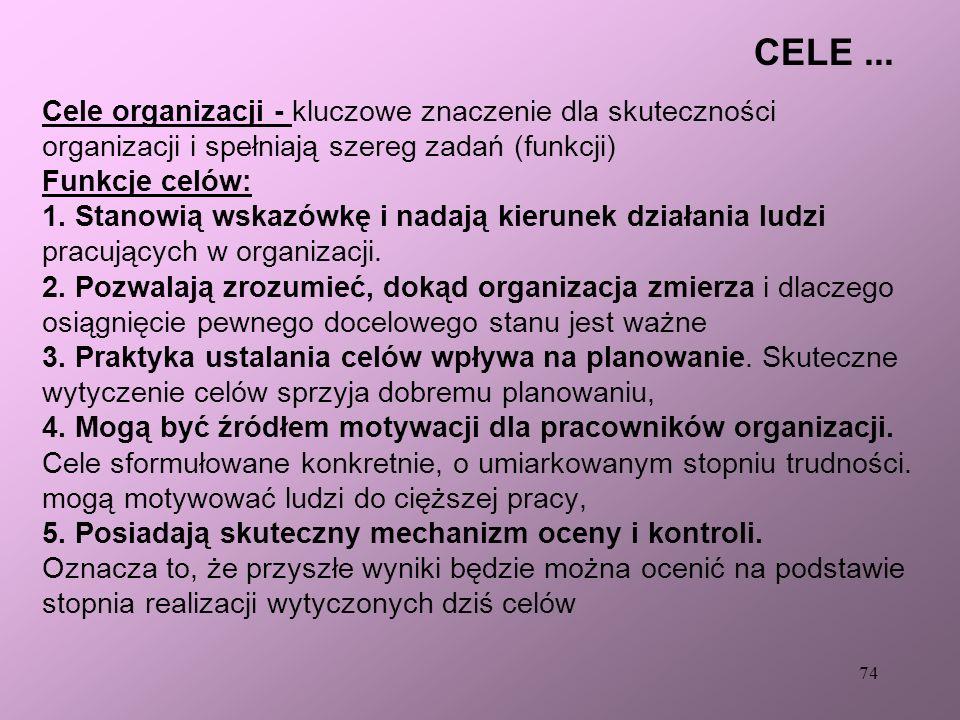 73 KLASYFIKATORY CELÓW CEL OGÓLNY (GŁÓWNY) CELE SZCZEGÓŁOWE C1 C1.1 C1.2 C1.3 C2.1 C2.2 C2.3 CELE SZCZEGÓŁOWE KRYTERIAKRYTERIA KRYTERIAKRYTERIA KRYTER