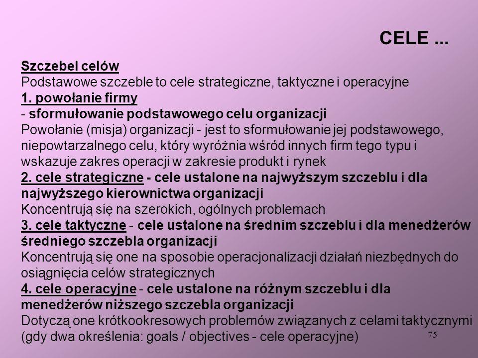 74 Cele organizacji - kluczowe znaczenie dla skuteczności organizacji i spełniają szereg zadań (funkcji) Funkcje celów: 1. Stanowią wskazówkę i nadają