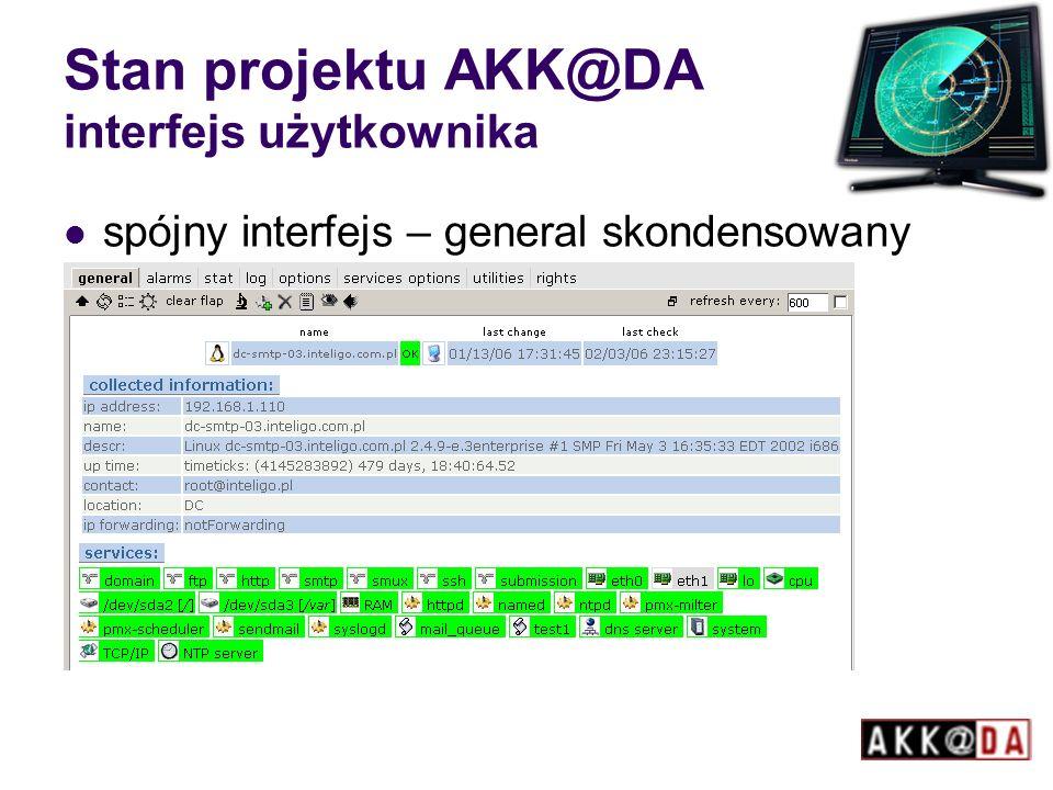 Stan projektu AKK@DA interfejs użytkownika spójny interfejs – general skondensowany
