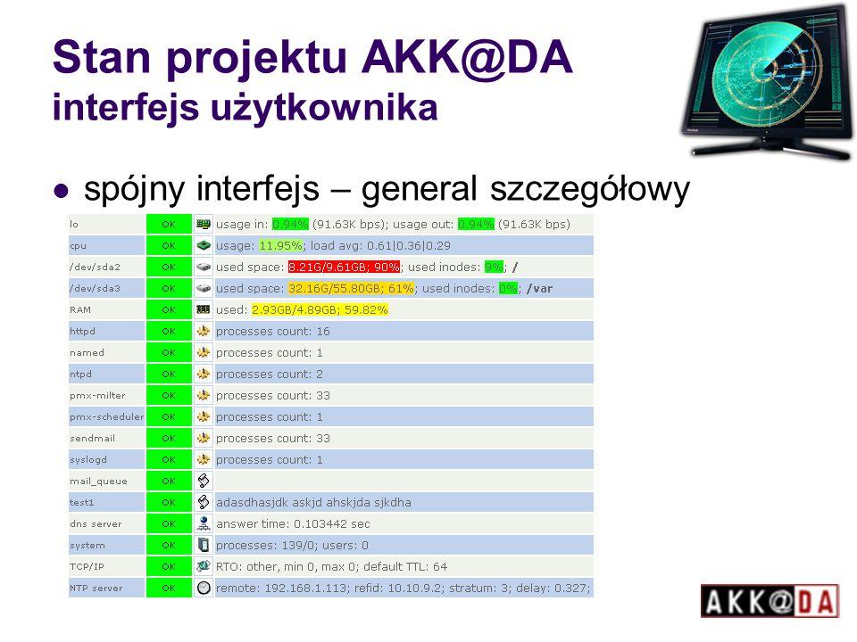 Stan projektu AKK@DA interfejs użytkownika spójny interfejs – general szczegółowy