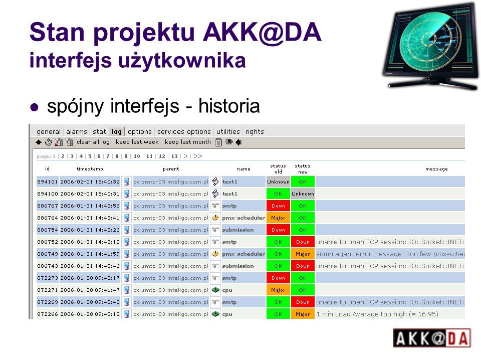 Stan projektu AKK@DA interfejs użytkownika spójny interfejs - historia