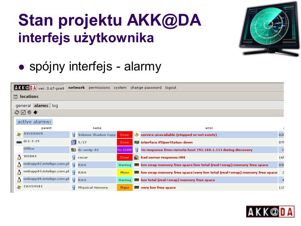 Stan projektu AKK@DA interfejs użytkownika spójny interfejs - alarmy