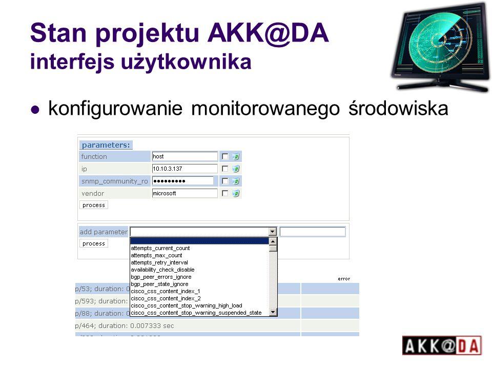 Stan projektu AKK@DA interfejs użytkownika konfigurowanie monitorowanego środowiska