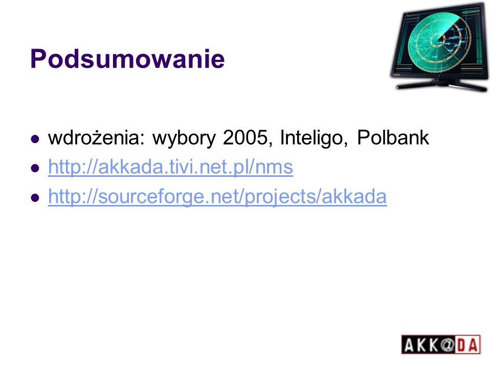 Podsumowanie wdrożenia: wybory 2005, Inteligo, Polbank http://akkada.tivi.net.pl/nms http://sourceforge.net/projects/akkada