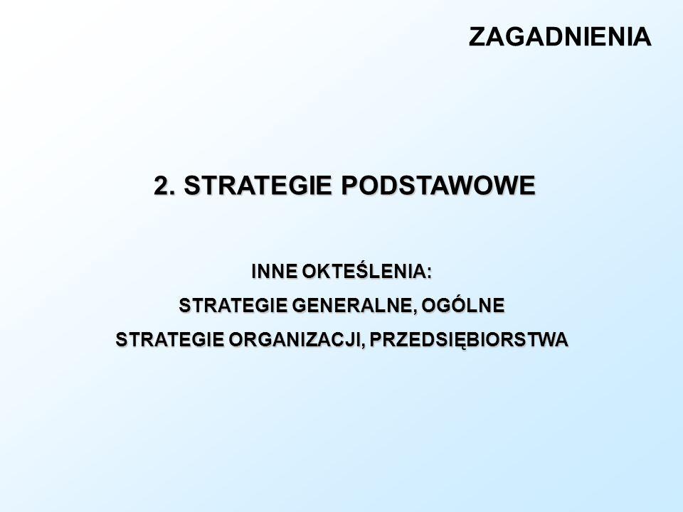 2. STRATEGIE PODSTAWOWE 2. STRATEGIE PODSTAWOWE INNE OKTEŚLENIA: STRATEGIE GENERALNE, OGÓLNE STRATEGIE ORGANIZACJI, PRZEDSIĘBIORSTWA ZAGADNIENIA