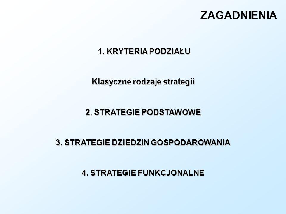 1. KRYTERIA PODZIAŁU 1. KRYTERIA PODZIAŁU Klasyczne rodzaje strategii 2. STRATEGIE PODSTAWOWE 3. STRATEGIE DZIEDZIN GOSPODAROWANIA 4. STRATEGIE FUNKCJ