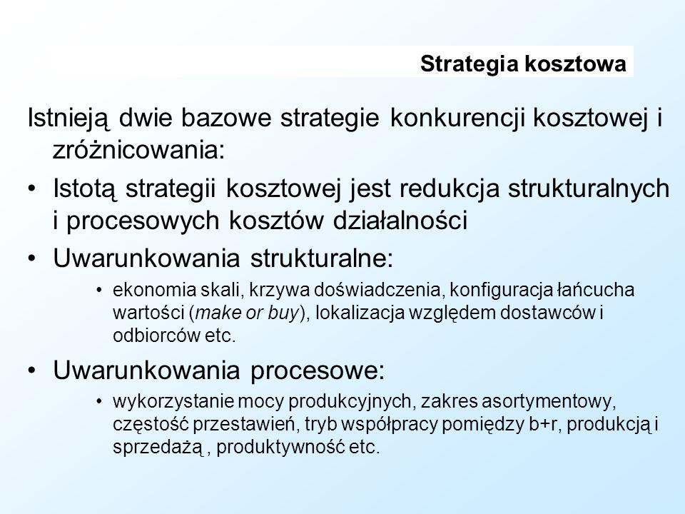 Strategia kosztowa Istnieją dwie bazowe strategie konkurencji kosztowej i zróżnicowania: Istotą strategii kosztowej jest redukcja strukturalnych i pro