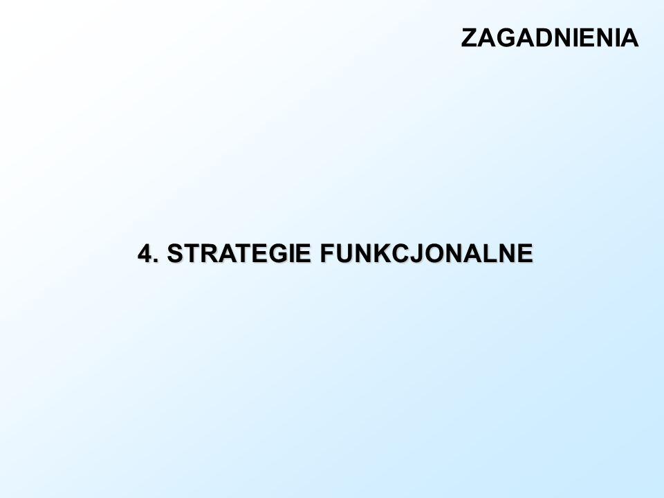 4. STRATEGIE FUNKCJONALNE 4. STRATEGIE FUNKCJONALNE ZAGADNIENIA