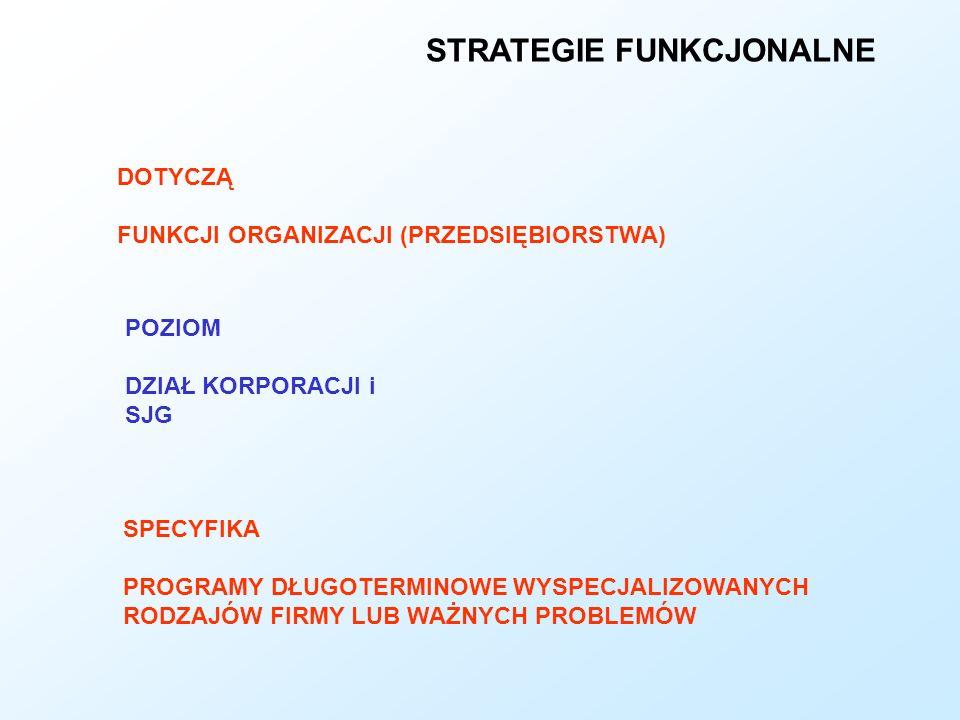 STRATEGIE FUNKCJONALNE DOTYCZĄ FUNKCJI ORGANIZACJI (PRZEDSIĘBIORSTWA) POZIOM DZIAŁ KORPORACJI i SJG SPECYFIKA PROGRAMY DŁUGOTERMINOWE WYSPECJALIZOWANY