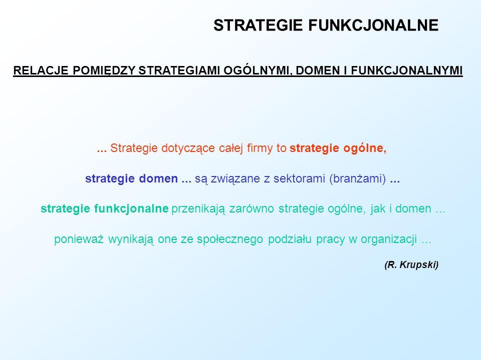 STRATEGIE FUNKCJONALNE RELACJE POMIĘDZY STRATEGIAMI OGÓLNYMI, DOMEN I FUNKCJONALNYMI... Strategie dotyczące całej firmy to strategie ogólne, strategie