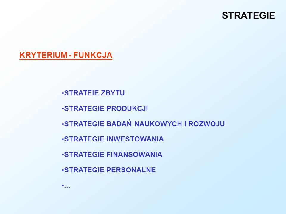 STRATEGIE KRYTERIUM - FUNKCJA STRATEIE ZBYTU STRATEGIE PRODUKCJI STRATEGIE BADAŃ NAUKOWYCH I ROZWOJU STRATEGIE INWESTOWANIA STRATEGIE FINANSOWANIA STR