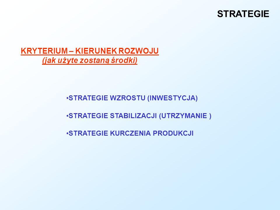 STRATEGIE KRYTERIUM – KIERUNEK ROZWOJU (jak użyte zostaną środki) STRATEGIE WZROSTU (INWESTYCJA) STRATEGIE STABILIZACJI (UTRZYMANIE ) STRATEGIE KURCZE