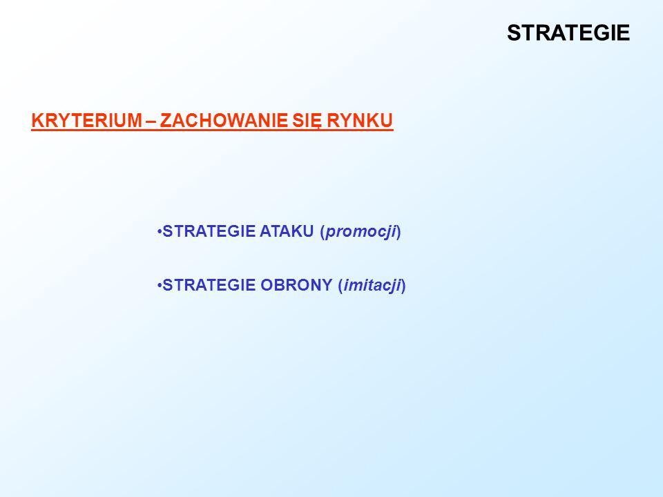 STRATEGIE KRYTERIUM – ZACHOWANIE SIĘ RYNKU STRATEGIE ATAKU (promocji) STRATEGIE OBRONY (imitacji)