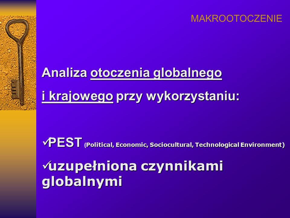 MAKROOTOCZENIE Analiza otoczenia globalnego i krajowego przy wykorzystaniu: PEST Political, Economic, Sociocultural, Technological Environment) PEST (