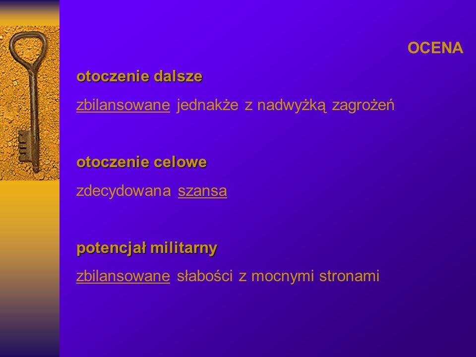 PLAN PREZENTACJI 1.SWOT 2.Analiza otoczenia dalszego 3.Analiza otoczenia bliższego - celowego 4.Analiza zasobów militarnych Ukrainy 5.OCENA