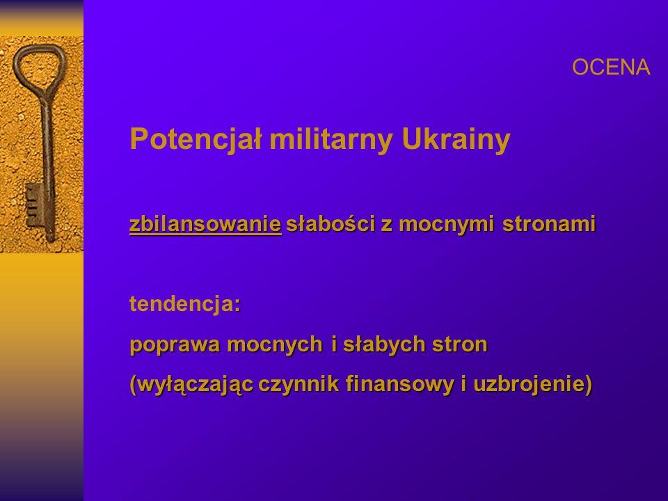 OCENA Potencjał militarny Ukrainy zbilansowanie słabości z mocnymi stronami : tendencja: poprawa mocnych i słabych stron (wyłączając czynnik finansowy i uzbrojenie)