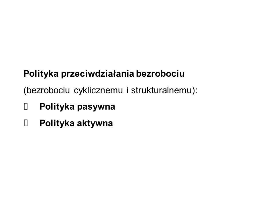 Polityka przeciwdziałania bezrobociu (bezrobociu cyklicznemu i strukturalnemu): Polityka pasywna Polityka aktywna