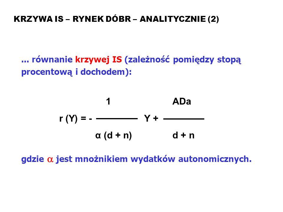 MAKROEKONOMIA Model ISLM KRZYWA IS – RYNEK DÓBR – ANALITYCZNIE (2)... równanie krzywej IS (zależność pomiędzy stopą procentową i dochodem): gdzie jest