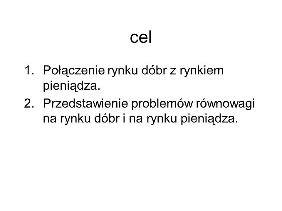 MAKROEKONOMIA Model ISLM KRZYWA IS – RYNEK DÓBR – ANALITYCZNIE (2)...