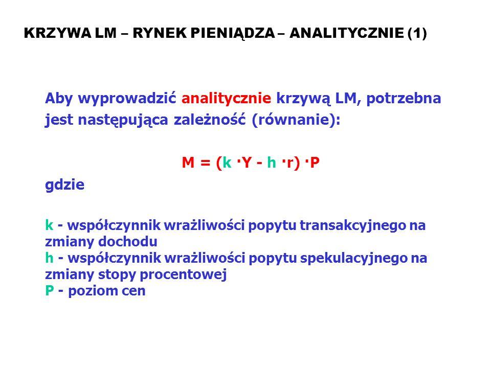 MAKROEKONOMIA Model ISLM KRZYWA LM – RYNEK PIENIĄDZA – ANALITYCZNIE (1) Aby wyprowadzić analitycznie krzywą LM, potrzebna jest następująca zależność (